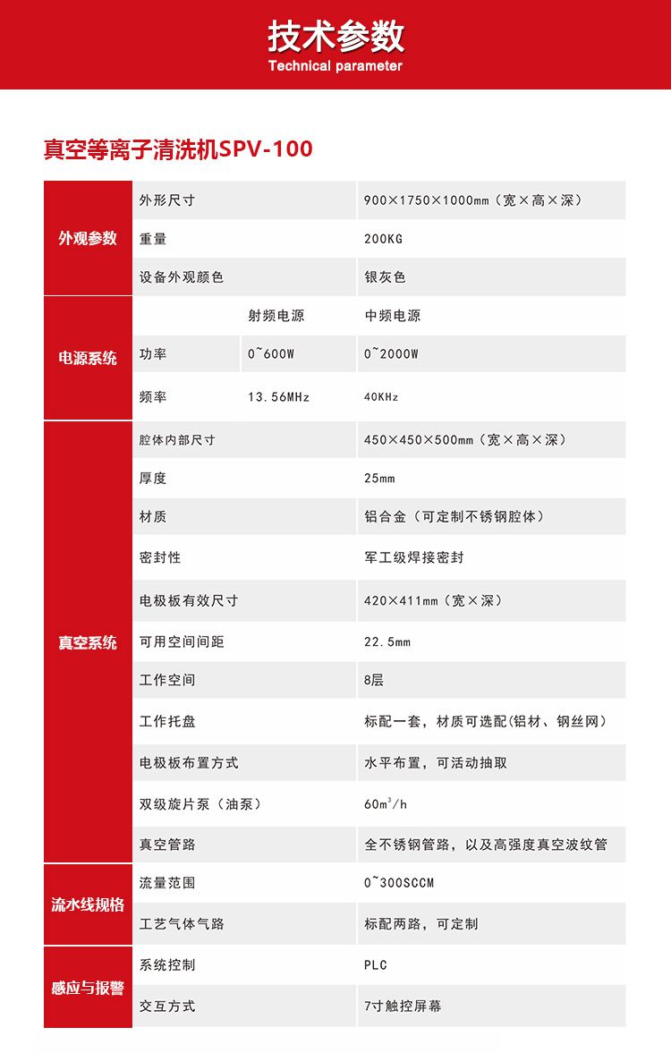 真空等离子清洗机SPV-100_  技术参数.jpg