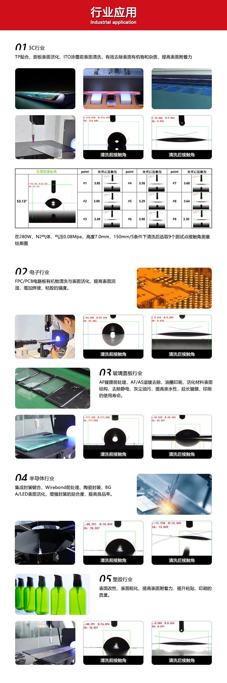 宽幅射频等离子清洗机SPK-800S_04.jpg